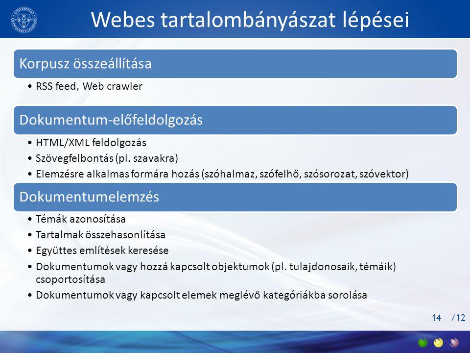 /12 Webes tartalombányászat lépései Korpusz összeállítása •RSS feed, Web crawler Dokumentum-előfeldolgozás •HTML/XML feldolgozás •Szövegfelbontás (pl.