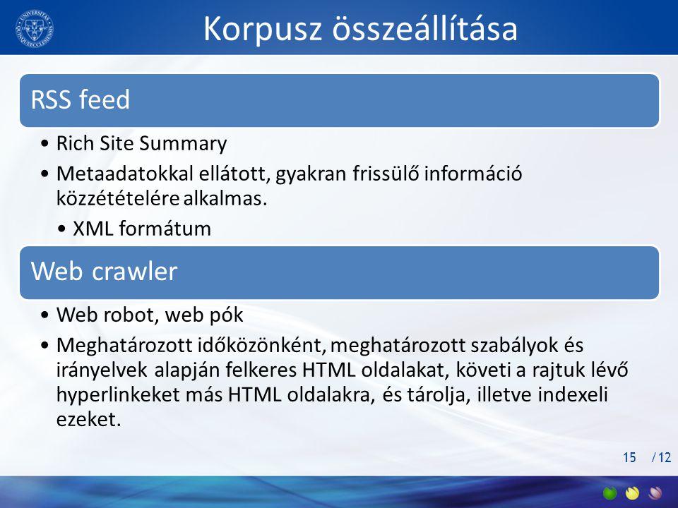/12 Korpusz összeállítása RSS feed •Rich Site Summary •Metaadatokkal ellátott, gyakran frissülő információ közzétételére alkalmas.