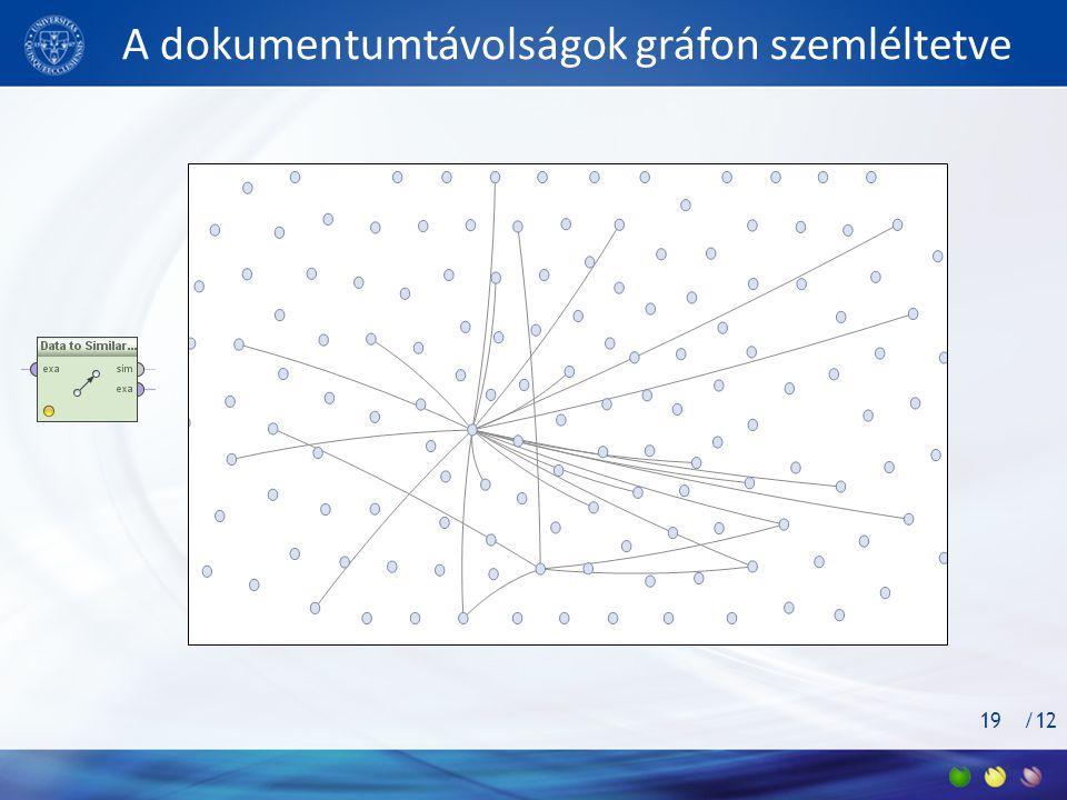 /12 A dokumentumtávolságok gráfon szemléltetve 19