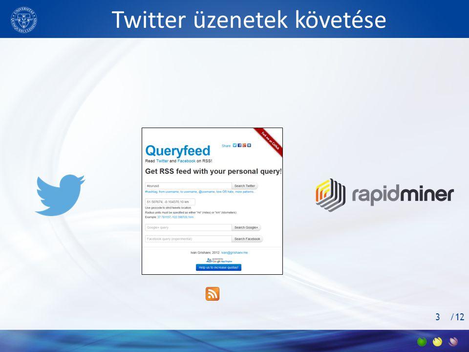 /12 Twitter üzenetek követése 3