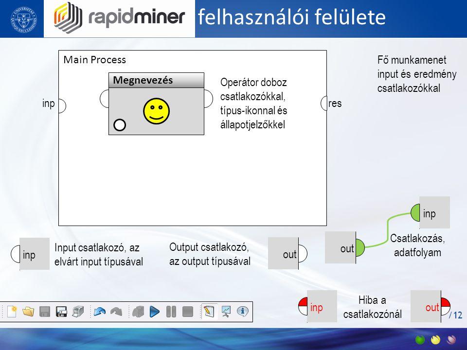 /12 Fő munkamenet input és eredmény csatlakozókkal Main Process res inp RapidMiner felhasználói felülete 4 inp Input csatlakozó, az elvárt input típusával out Output csatlakozó, az output típusával Hiba a csatlakozónál out inp Operátor doboz csatlakozókkal, típus-ikonnal és állapotjelzőkkel Megnevezés inp out Csatlakozás, adatfolyam