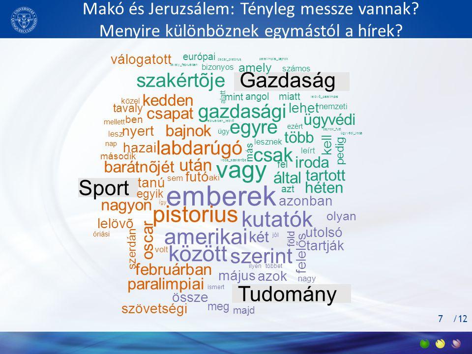 /12 Makó és Jeruzsálem: Tényleg messze vannak.Menyire különböznek egymástól a hírek.