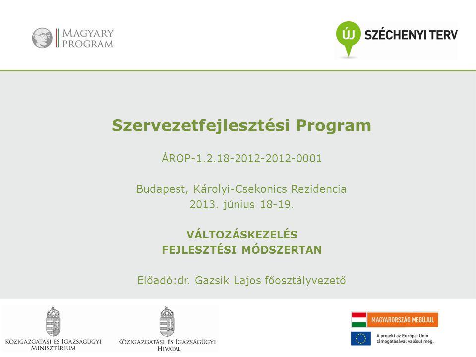 Szervezetfejlesztési Program ÁROP-1.2.18-2012-2012-0001 Budapest, Károlyi-Csekonics Rezidencia 2013. június 18-19. VÁLTOZÁSKEZELÉS FEJLESZTÉSI MÓDSZER