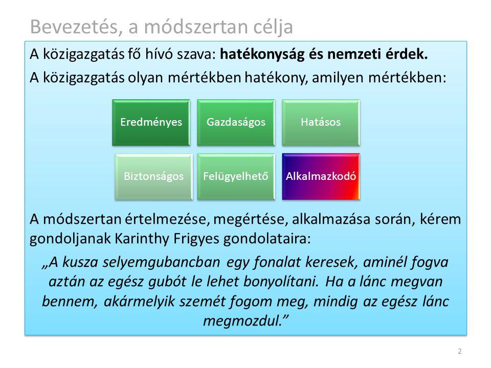 Bevezetés, a módszertan célja A közigazgatás fő hívó szava: hatékonyság és nemzeti érdek. A közigazgatás olyan mértékben hatékony, amilyen mértékben: