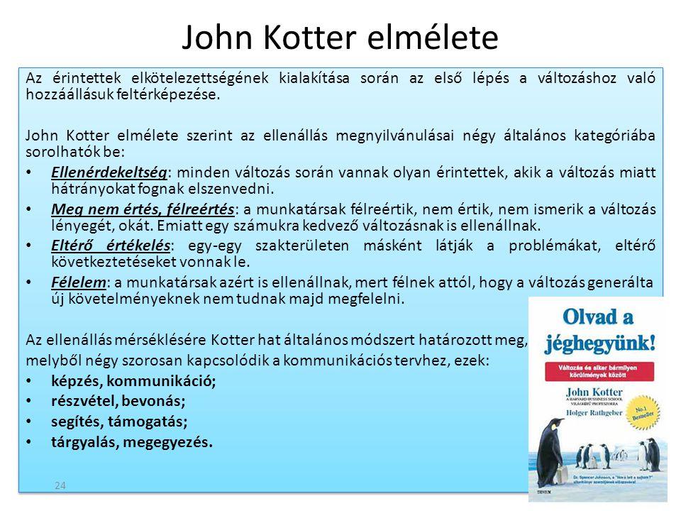 John Kotter elmélete Az érintettek elkötelezettségének kialakítása során az első lépés a változáshoz való hozzáállásuk feltérképezése. John Kotter elm