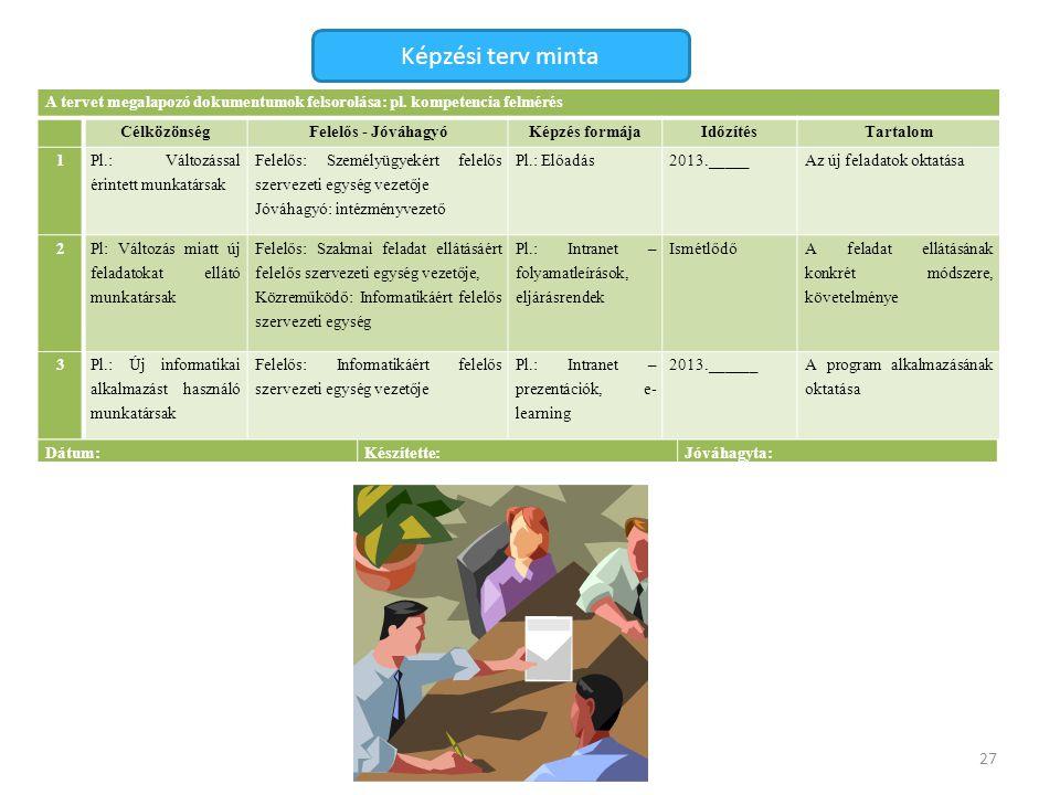 A tervet megalapozó dokumentumok felsorolása: pl. kompetencia felmérés CélközönségFelelős - JóváhagyóKépzés formájaIdőzítésTartalom 1 Pl.: Változással