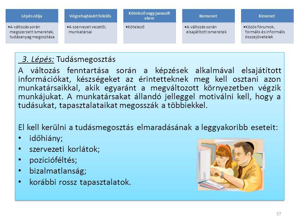 3. Lépés: Tudásmegosztás A változás fenntartása során a képzések alkalmával elsajátított információkat, készségeket az érintetteknek meg kell osztani