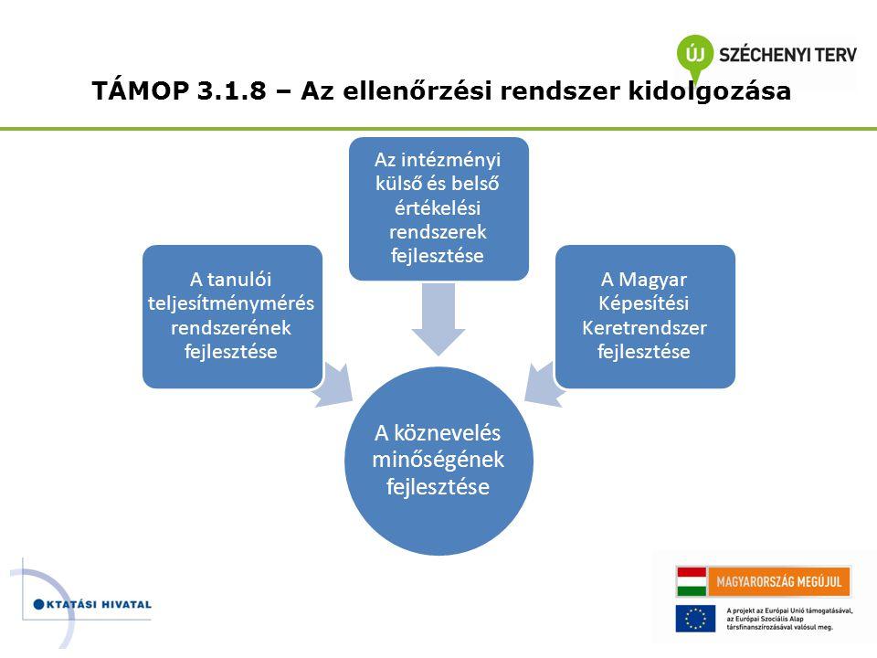 Az intézményi külső és belső értékelési rendszerek fejlesztése Pedagógiai-szakmai ellenőrzés: • A pedagógiai-szakmai ellenőrzés protokolljának, eszközeinek kidolgozása • A pedagógiai-szakmai ellenőrzéshez szükséges szakértői képzés kidolgozása, szakértők képzése Önértékelés: • A standard intézményi önértékelés elemeinek kidolgozása • A standard önértékelési rendszer bevezetését támogató képzés kidolgozása Visszacsatolás, minőségfejlesztés: • A fejlesztési standardok (fejlesztési területek, szintek) meghatározása • A tervezést és értékelést szolgáló indikátorrendszer kidolgozása • Az ellenőrzés-értékelésre épülő visszacsatolási rendszer fejlesztése