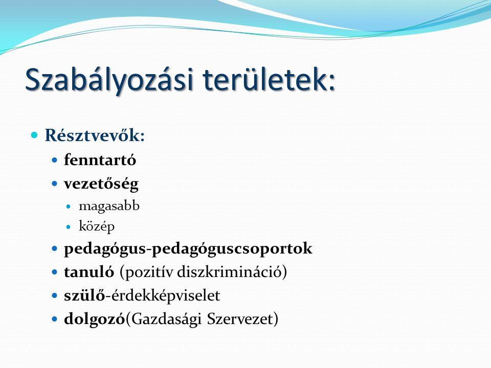 Szabályozási területek:  Résztvevők:  fenntartó  vezetőség  magasabb  közép  pedagógus-pedagóguscsoportok  tanuló (pozitív diszkrimináció)  sz