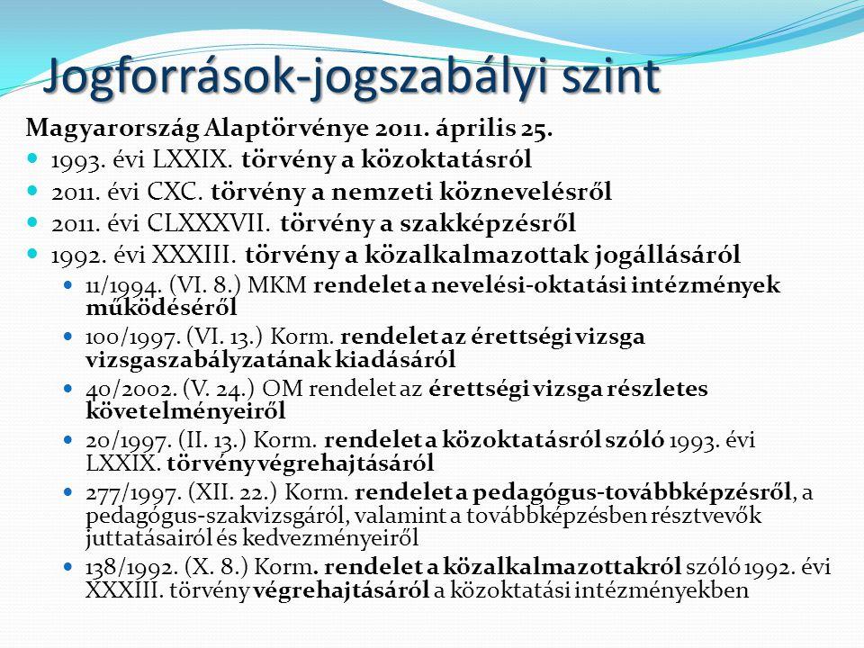 Jogforrások-jogszabályi szint Magyarország Alaptörvénye 2011. április 25.  1993. évi LXXIX. törvény a közoktatásról  2011. évi CXC. törvény a nemzet