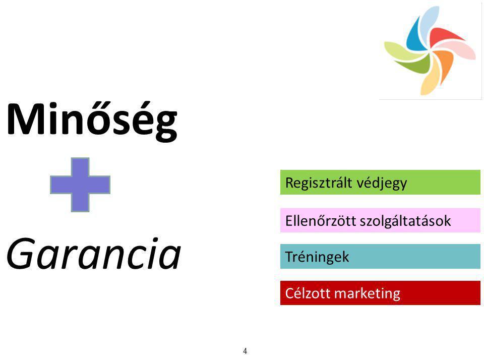 4 Minőség Garancia Regisztrált védjegy Ellenőrzött szolgáltatások Tréningek Célzott marketing