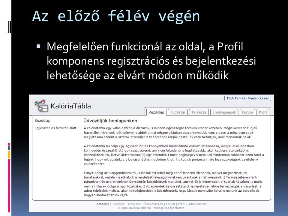 Az előző félév végén  Megfelelően funkcionál az oldal, a Profil komponens regisztrációs és bejelentkezési lehetősége az elvárt módon működik