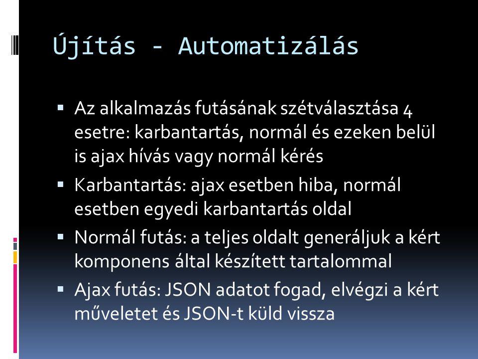 Újítás - Automatizálás  Az alkalmazás futásának szétválasztása 4 esetre: karbantartás, normál és ezeken belül is ajax hívás vagy normál kérés  Karba