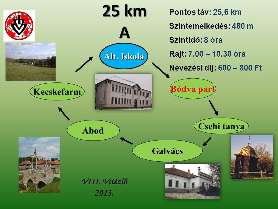 Ált. Iskola VIII. Vitézlő 2013. 25 km A Galvács Abod Kecskefarm Bódva part Csehi tanya Pontos táv: 25,6 km Szintemelkedés: 480 m Szintidő: 8 óra Rajt: