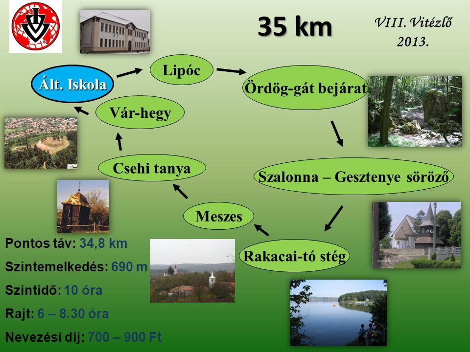 Csehi tanya Rakacai-tó stég Meszes Ált. Iskola Lipóc VIII. Vitézlő 2013. Ördög-gát bejárat Szalonna – Gesztenye söröző Vár-hegy Pontos táv: 34,8 km Sz