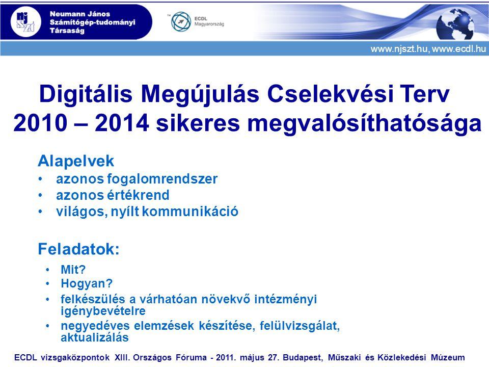 www.njszt.hu, www.ecdl.hu ECDL vizsgaközpontok XIII. Országos Fóruma - 2011. május 27. Budapest, Műszaki és Közlekedési Múzeum Digitális Megújulás Cse
