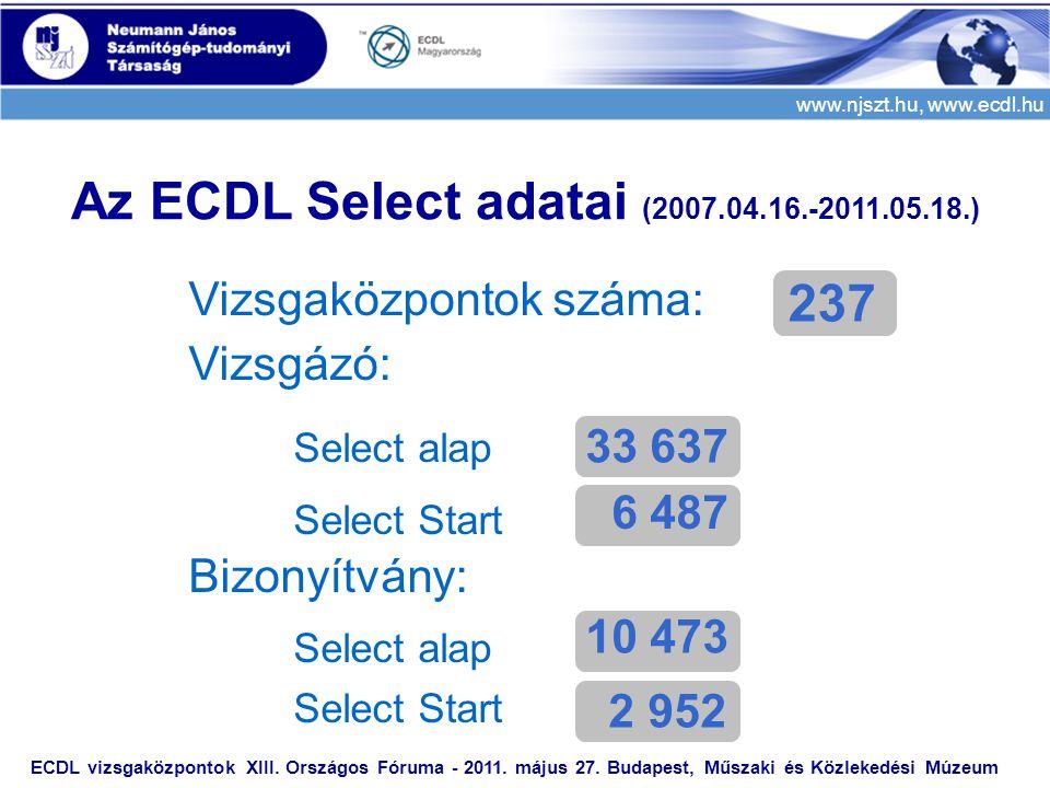 www.njszt.hu, www.ecdl.hu ECDL vizsgaközpontok XIII. Országos Fóruma - 2011. május 27. Budapest, Műszaki és Közlekedési Múzeum Vizsgaközpontok száma: