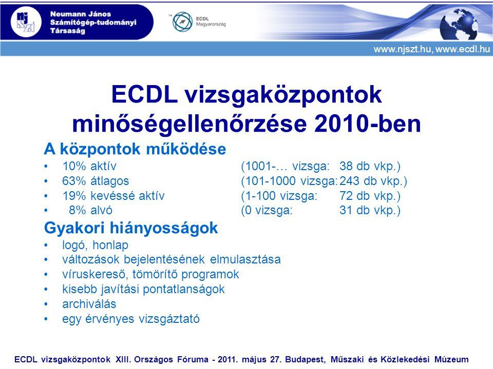 www.njszt.hu, www.ecdl.hu ECDL vizsgaközpontok XIII. Országos Fóruma - 2011. május 27. Budapest, Műszaki és Közlekedési Múzeum ECDL vizsgaközpontok mi