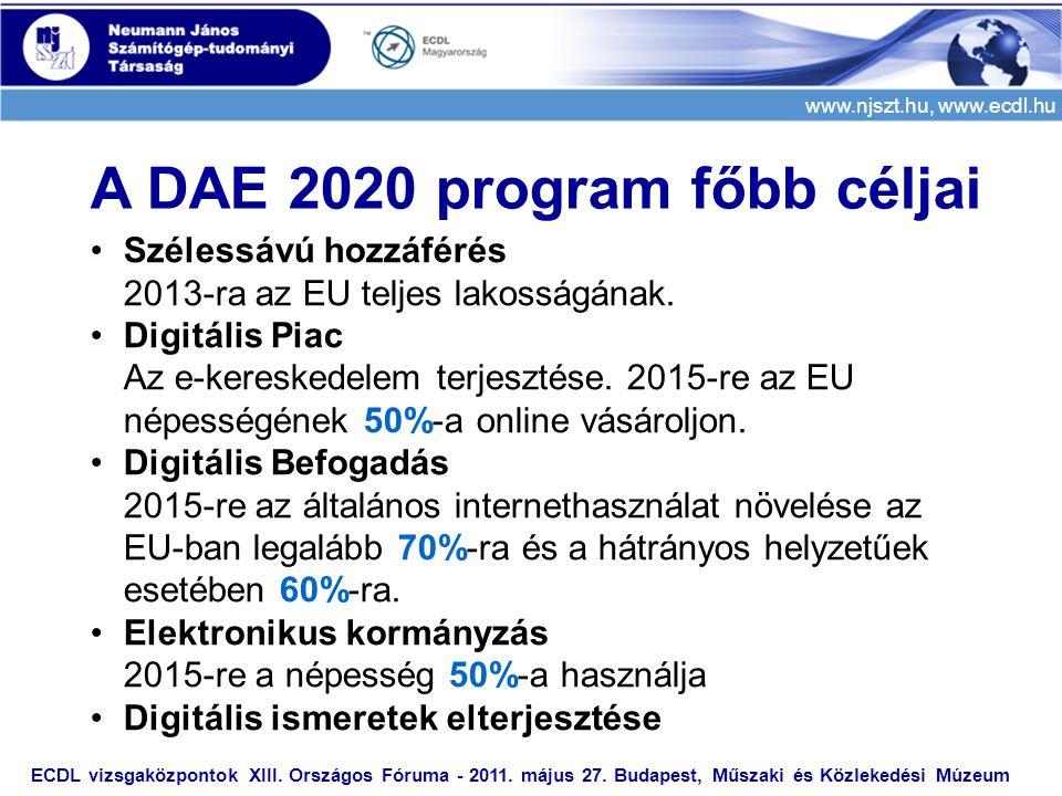 www.njszt.hu, www.ecdl.hu ECDL vizsgaközpontok XIII. Országos Fóruma - 2011. május 27. Budapest, Műszaki és Közlekedési Múzeum A DAE 2020 program főbb