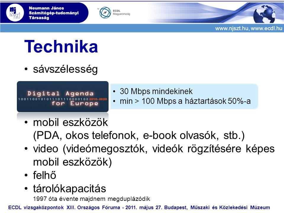 www.njszt.hu, www.ecdl.hu ECDL vizsgaközpontok XIII. Országos Fóruma - 2011. május 27. Budapest, Műszaki és Közlekedési Múzeum Technika •sávszélesség