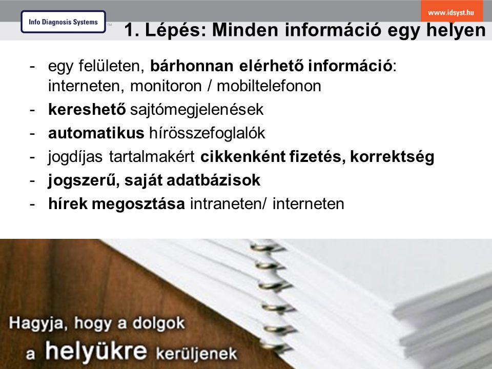 1. Lépés: Minden információ egy helyen -egy felületen, bárhonnan elérhető információ: interneten, monitoron / mobiltelefonon -kereshető sajtómegjelené