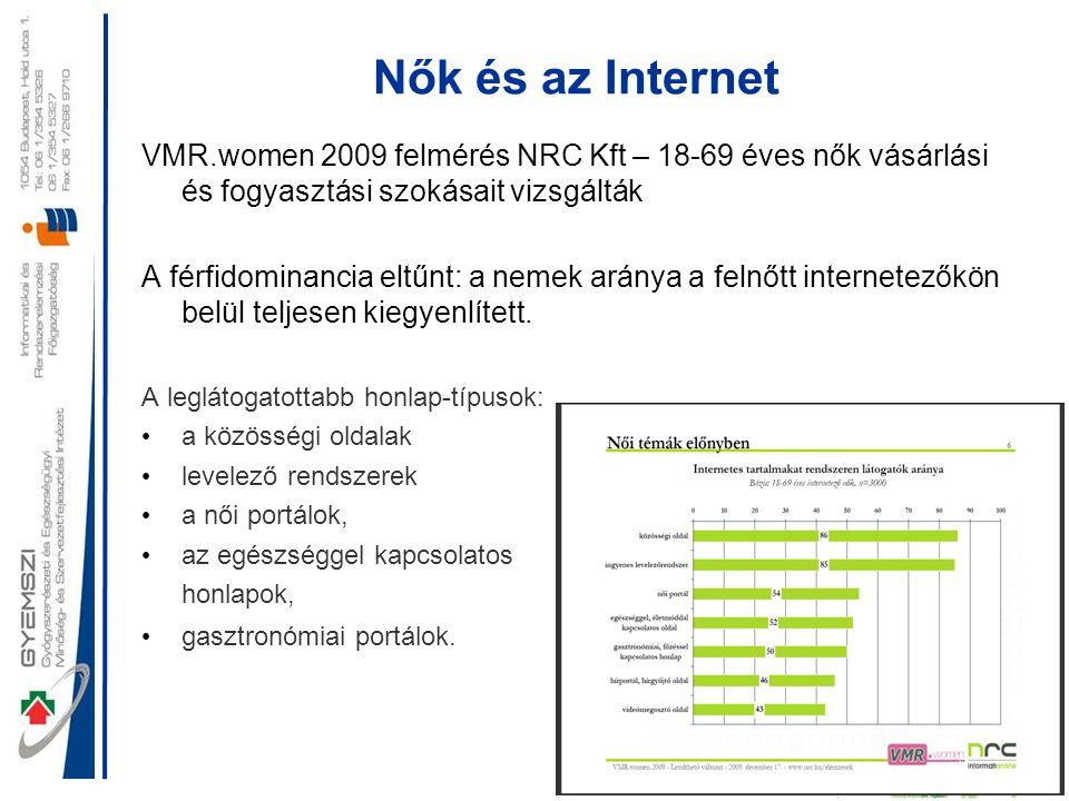 4 /15 Nők és az Internet VMR.women 2009 felmérés NRC Kft – 18-69 éves nők vásárlási és fogyasztási szokásait vizsgálták A férfidominancia eltűnt: a ne