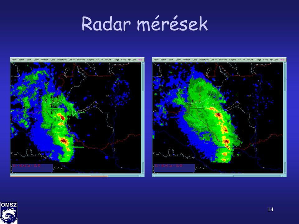 14 Radar mérések