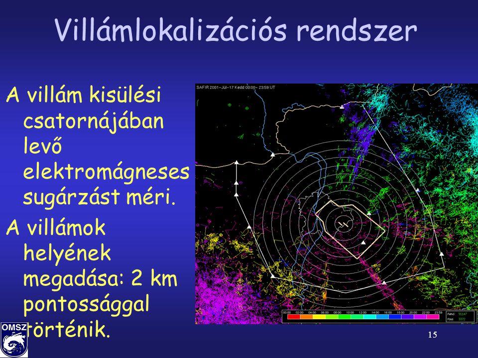 15 Villámlokalizációs rendszer A villám kisülési csatornájában levő elektromágneses sugárzást méri.