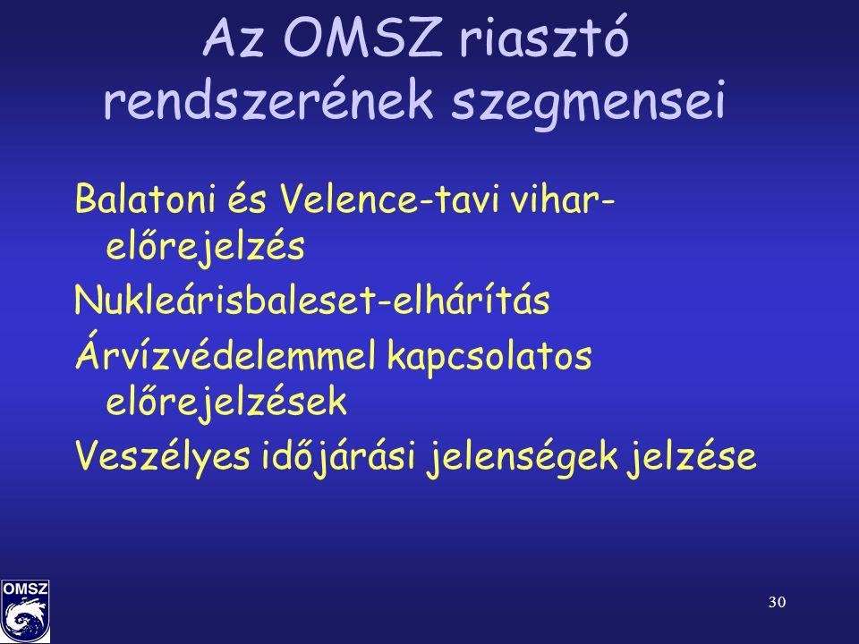 30 Az OMSZ riasztó rendszerének szegmensei Balatoni és Velence-tavi vihar- előrejelzés Nukleárisbaleset-elhárítás Árvízvédelemmel kapcsolatos előrejelzések Veszélyes időjárási jelenségek jelzése