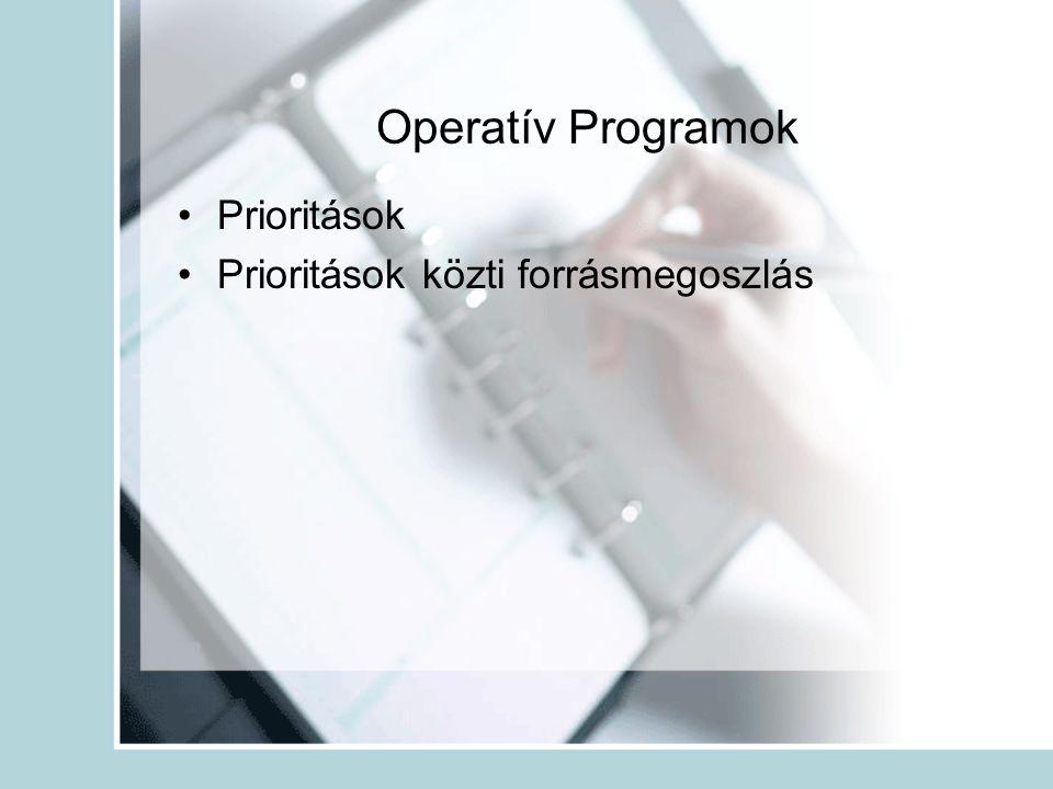 Operatív Programok •Prioritások •Prioritások közti forrásmegoszlás