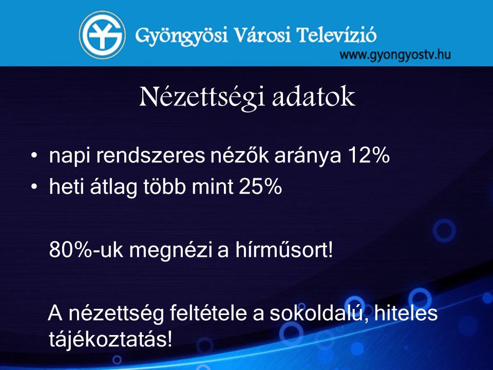 •napi rendszeres nézők aránya 12% •heti átlag több mint 25% 80%-uk megnézi a hírműsort! A nézettség feltétele a sokoldalú, hiteles tájékoztatás! Nézet