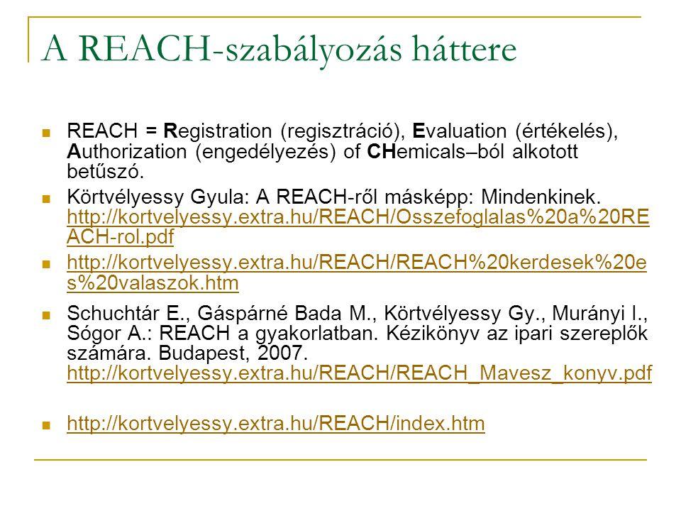A REACH-szabályozás háttere  REACH = Registration (regisztráció), Evaluation (értékelés), Authorization (engedélyezés) of CHemicals–ból alkotott betűszó.