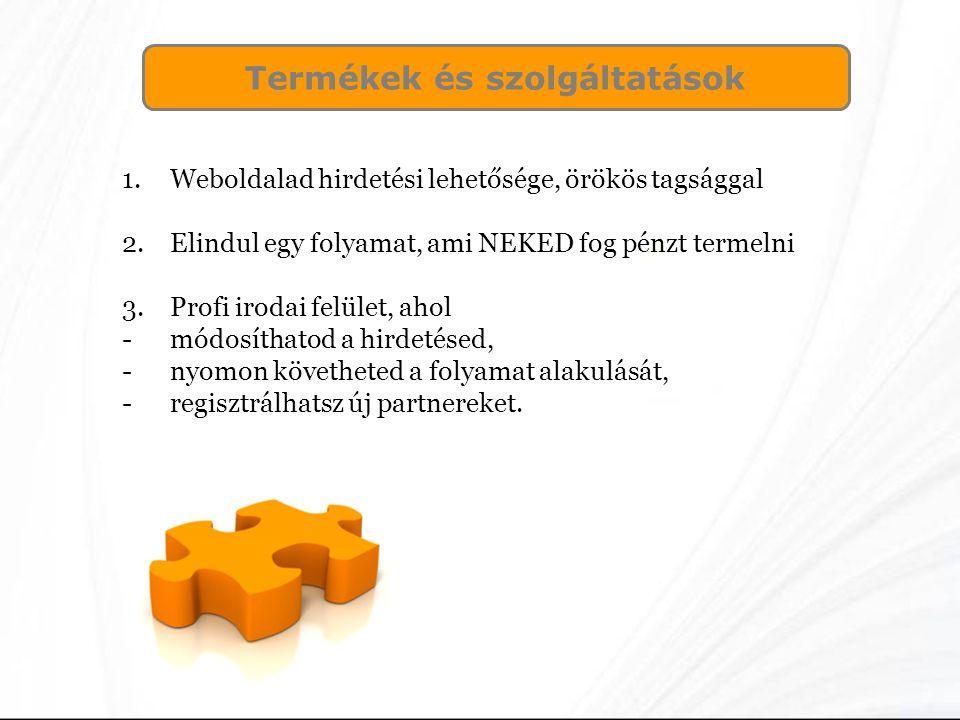 Termékek és szolgáltatások 1.Weboldalad hirdetési lehetősége, örökös tagsággal 2.Elindul egy folyamat, ami NEKED fog pénzt termelni 3.Profi irodai fel