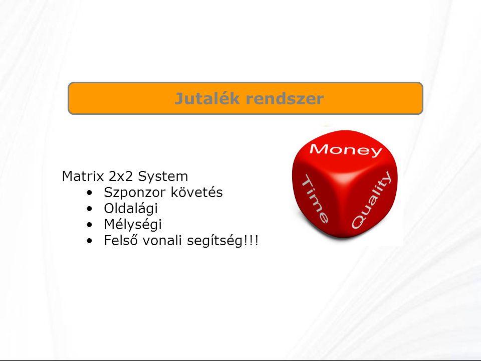 Matrix 2x2 System •Szponzor követés •Oldalági •Mélységi •Felső vonali segítség!!! Jutalék rendszer