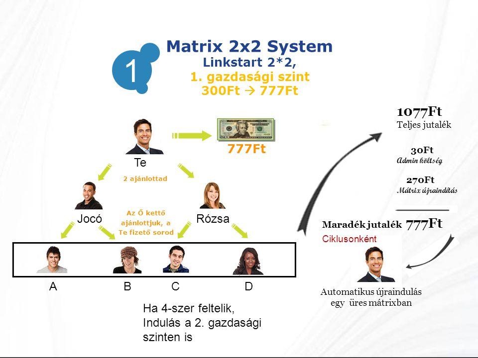 Az Ő kettő ajánlottjuk, a Te fizető sorod 1 Matrix 2x2 System Linkstart 2*2, 1. gazdasági szint 300Ft  777Ft Te JocóRózsa AB CD 777Ft 2 ajánlottad 10
