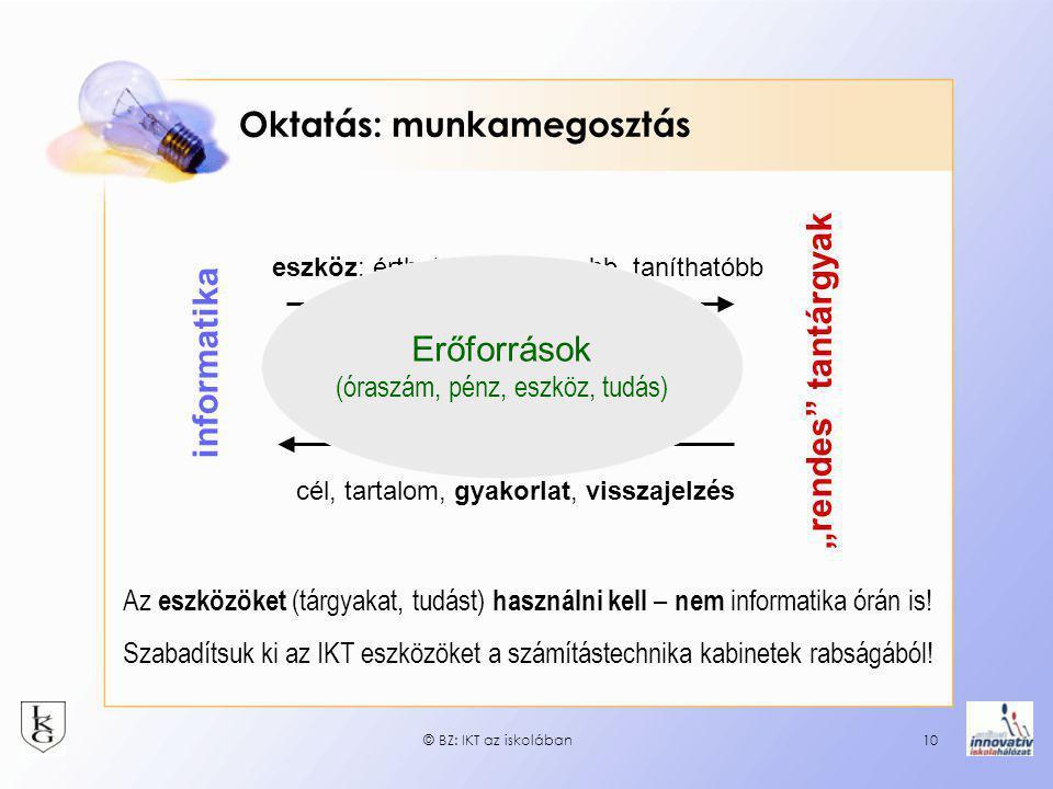 © BZ: IKT az iskolában10 Oktatás: munkamegosztás Az eszközöket (tárgyakat, tudást) használni kell – nem informatika órán is.