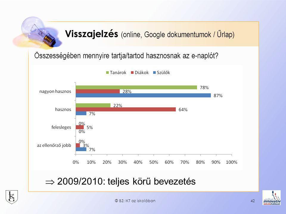 Visszajelzés (online, Google dokumentumok / Űrlap) Összességében mennyire tartja/tartod hasznosnak az e-naplót? © BZ: IKT az iskolában42  2009/2010: