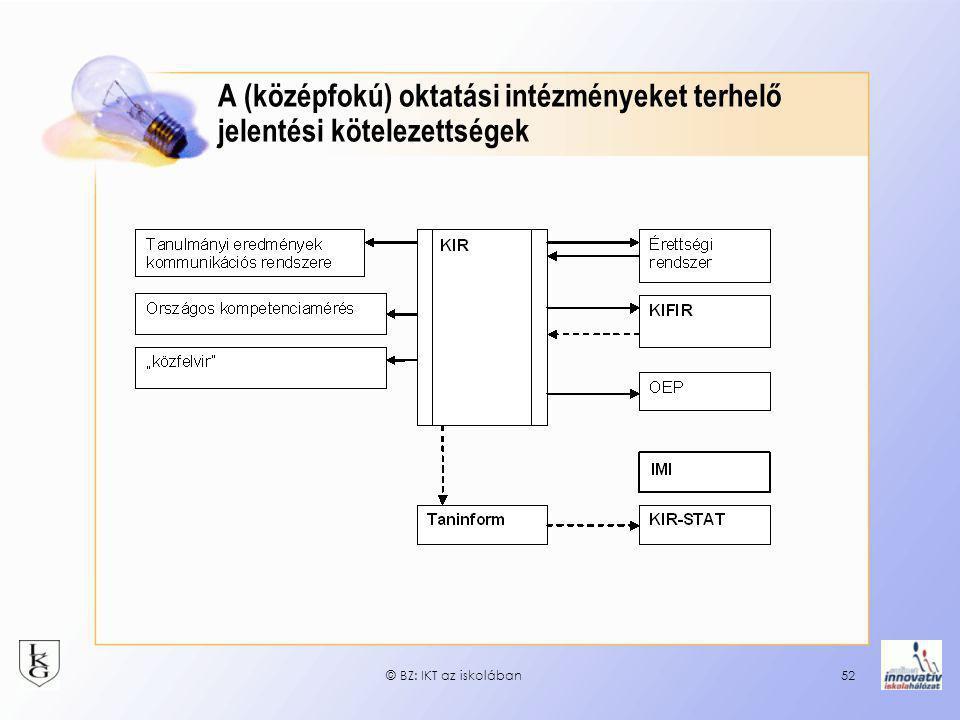 A (középfokú) oktatási intézményeket terhelő jelentési kötelezettségek © BZ: IKT az iskolában52