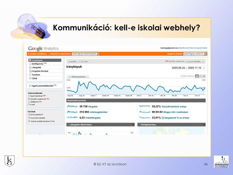 © BZ: IKT az iskolában54 Kommunikáció: kell-e iskolai webhely?
