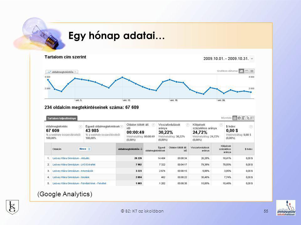 © BZ: IKT az iskolában55 Egy hónap adatai… (Google Analytics)