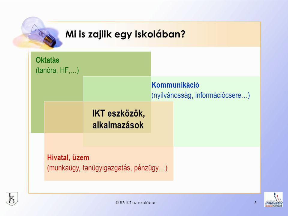 © BZ: IKT az iskolában8 Mi is zajlik egy iskolában? Oktatás (tanóra, HF,…) Kommunikáció (nyilvánosság, információcsere…) Hivatal, üzem (munkaügy, tanü