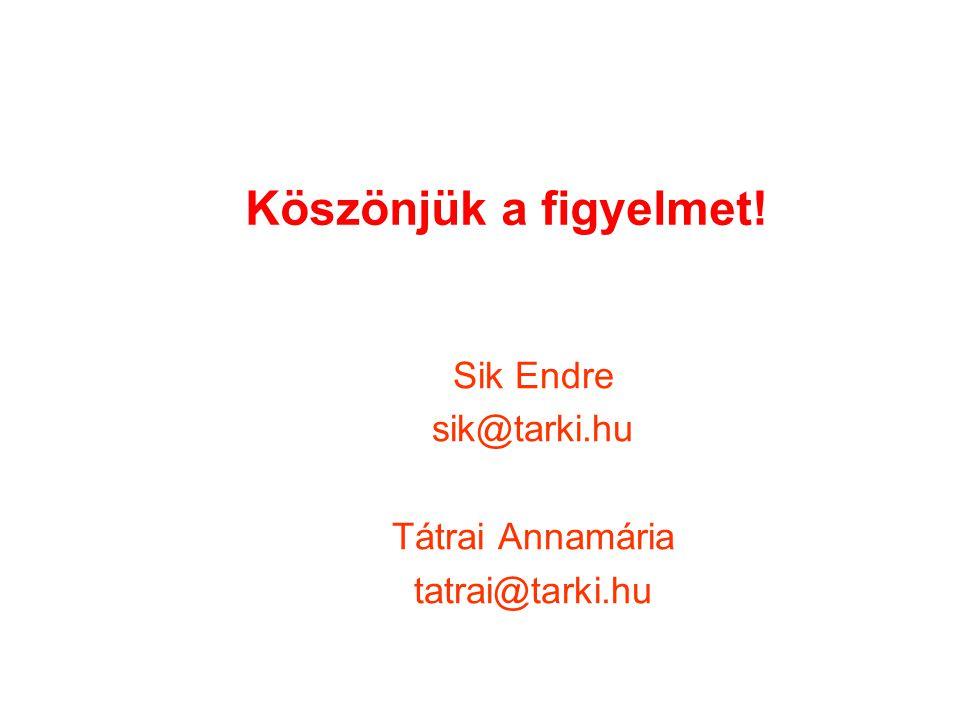 Köszönjük a figyelmet! Sik Endre sik@tarki.hu Tátrai Annamária tatrai@tarki.hu