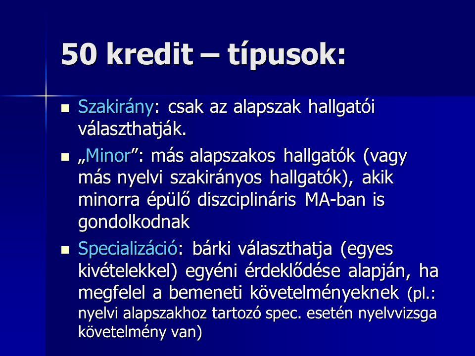 """50 kredit – típusok:  Szakirány: csak az alapszak hallgatói választhatják.  """"Minor"""": más alapszakos hallgatók (vagy más nyelvi szakirányos hallgatók"""