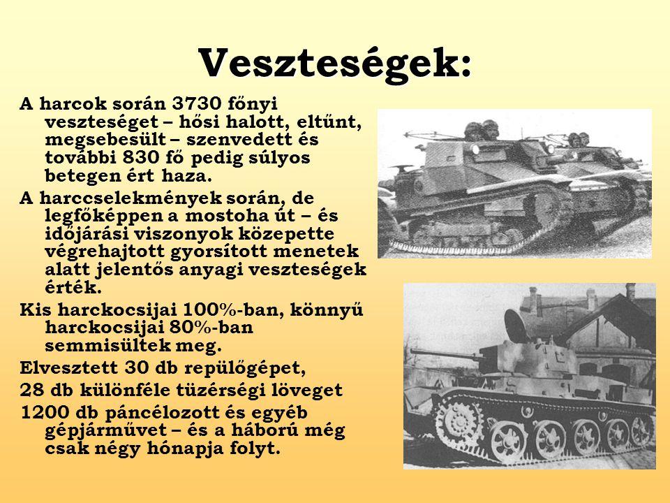 Veszteségek: A harcok során 3730 főnyi veszteséget – hősi halott, eltűnt, megsebesült – szenvedett és további 830 fő pedig súlyos betegen ért haza. A