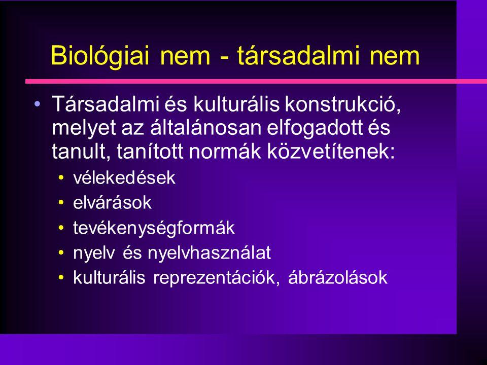 Biológiai nem - társadalmi nem •Társadalmi és kulturális konstrukció, melyet az általánosan elfogadott és tanult, tanított normák közvetítenek: •vélek