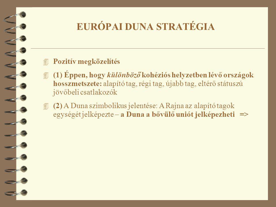4 Pozitív megközelítés 4 (1) Éppen, hogy különböző kohéziós helyzetben lévő országok hosszmetszete: alapító tag, régi tag, újabb tag, eltérő státuszú