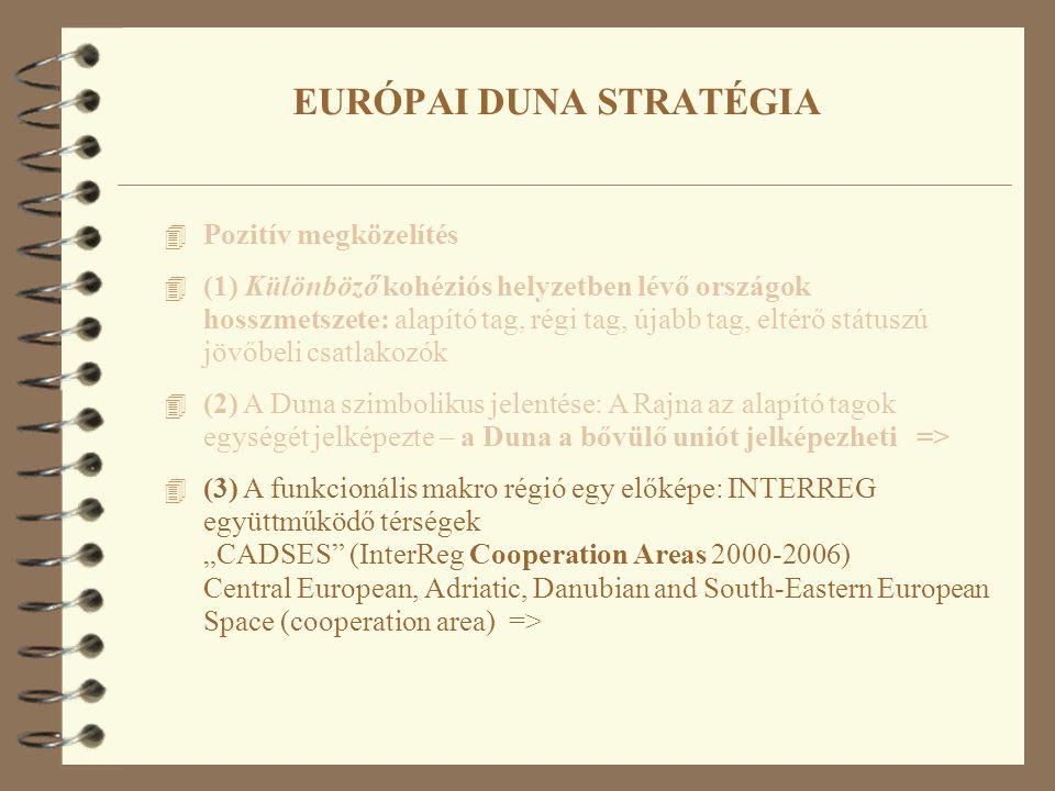 4 Pozitív megközelítés 4 (1) Különböző kohéziós helyzetben lévő országok hosszmetszete: alapító tag, régi tag, újabb tag, eltérő státuszú jövőbeli csa