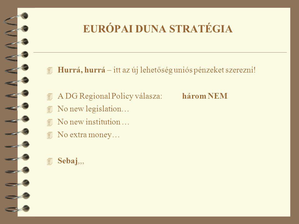 4 Hurrá, hurrá – itt az új lehetőség uniós pénzeket szerezni! 4 A DG Regional Policy válasza: három NEM 4 No new legislation… 4 No new institution … 4