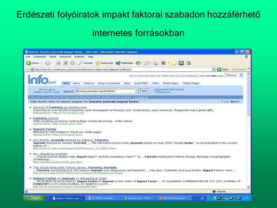 Néhány korlátozott hozzáférésű (előfizetett) e-folyóirat és impakt faktora a NyME Központi Könyvtárában Folyóirat címe Folyóirat impakt faktora 2002.