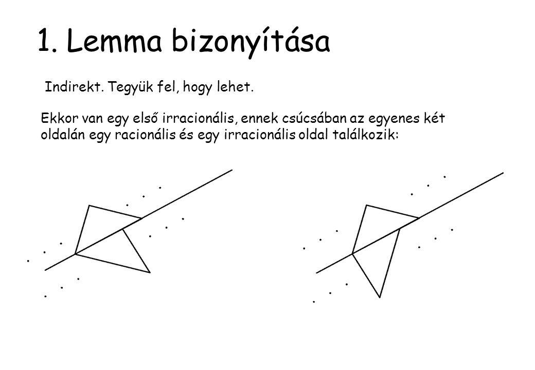 Indirekt. Tegyük fel, hogy lehet. 1. Lemma bizonyítása Ekkor van egy első irracionális, ennek csúcsában az egyenes két oldalán egy racionális és egy i